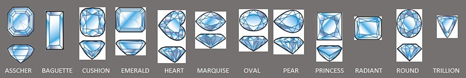 Diamanten-Schliffen